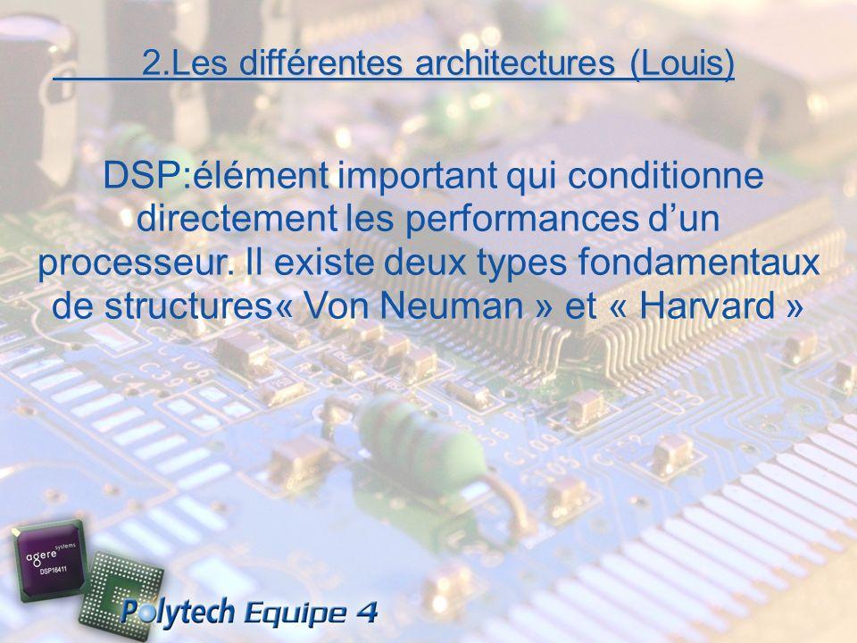 DSP:élément important qui conditionne directement les performances dun processeur. Il existe deux types fondamentaux de structures« Von Neuman » et «