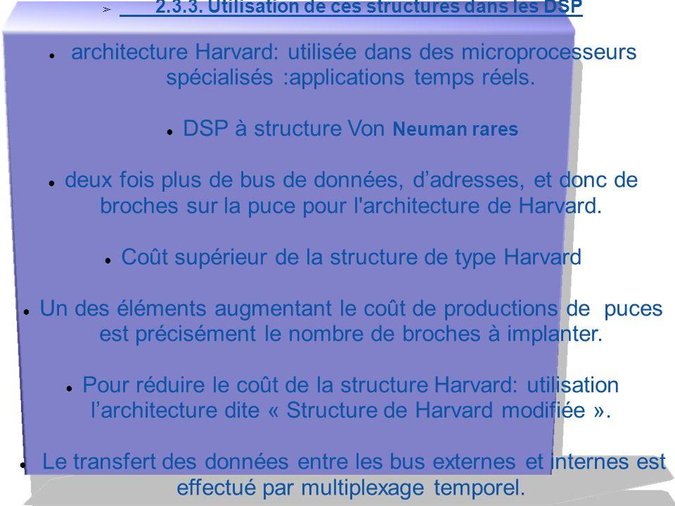 2.3.3. Utilisation de ces structures dans les DSP architecture Harvard: utilisée dans des microprocesseurs spécialisés :applications temps réels. DSP