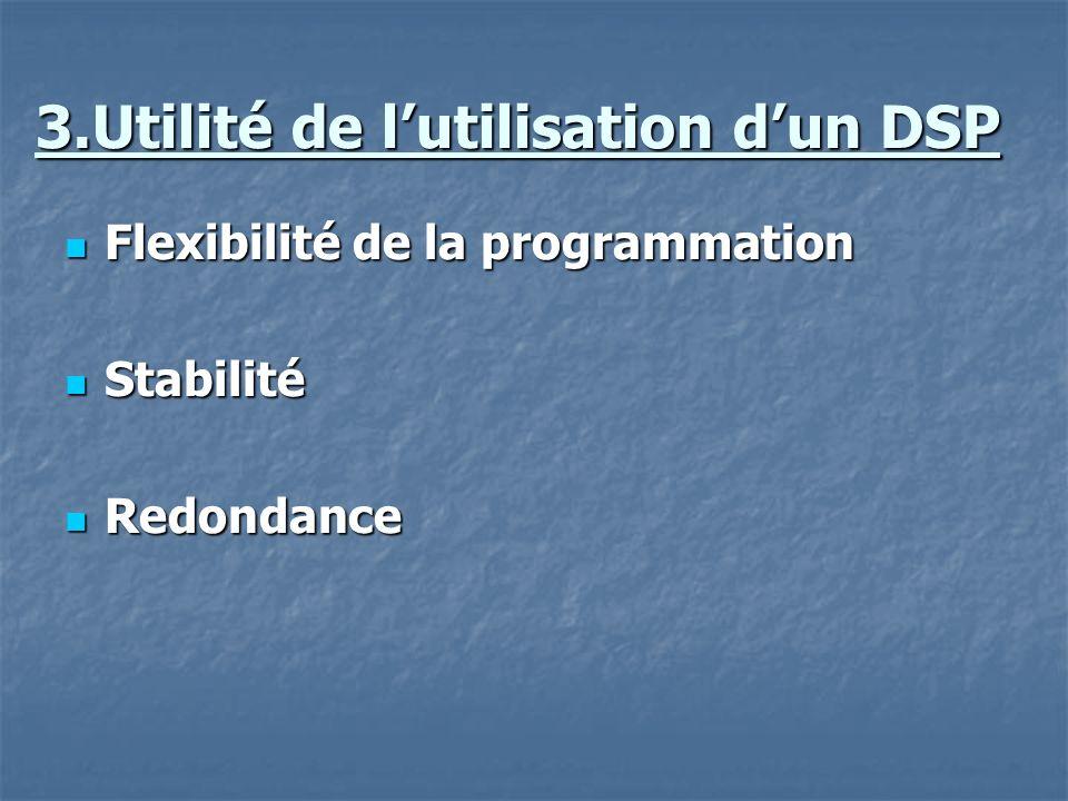 3.Utilité de lutilisation dun DSP Flexibilité de la programmation Flexibilité de la programmation Stabilité Stabilité Redondance Redondance