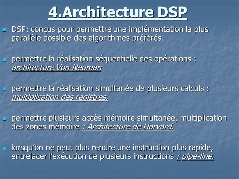 4.Architecture DSP DSP: conçus pour permettre une implémentation la plus parallèle possible des algorithmes préférés.