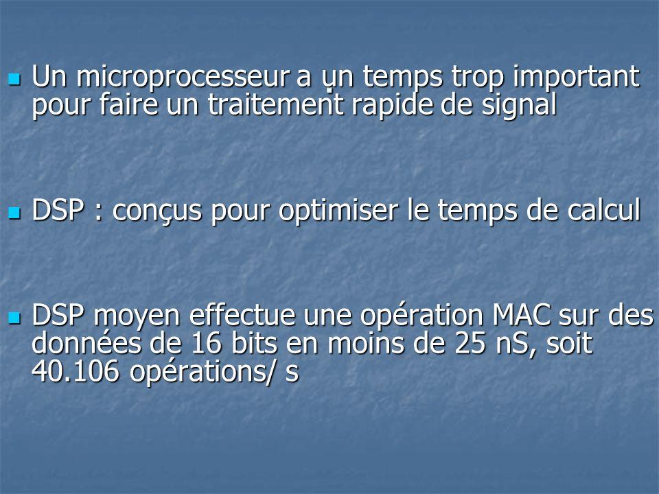 . Un microprocesseur a un temps trop important pour faire un traitement rapide de signal Un microprocesseur a un temps trop important pour faire un traitement rapide de signal DSP : conçus pour optimiser le temps de calcul DSP : conçus pour optimiser le temps de calcul DSP moyen effectue une opération MAC sur des données de 16 bits en moins de 25 nS, soit 40.106 opérations/ s DSP moyen effectue une opération MAC sur des données de 16 bits en moins de 25 nS, soit 40.106 opérations/ s