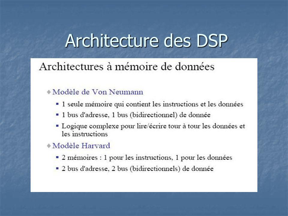 Architecture des DSP