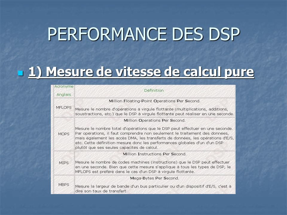 PERFORMANCE DES DSP 1) Mesure de vitesse de calcul pure 1) Mesure de vitesse de calcul pure