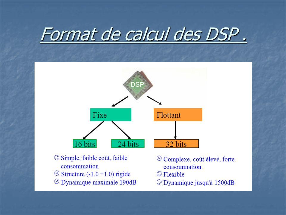 Format de calcul des DSP.