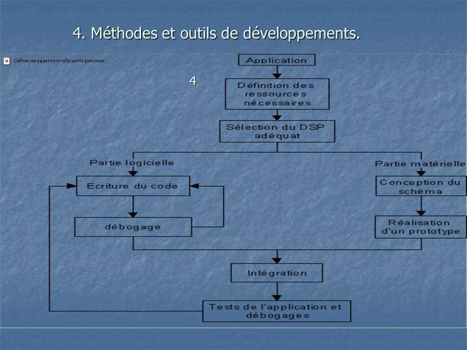 4. Méthodes et outils de développements. 4