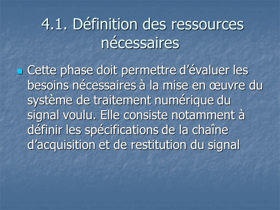 4.1.Définition des ressources nécessaires 4.1.