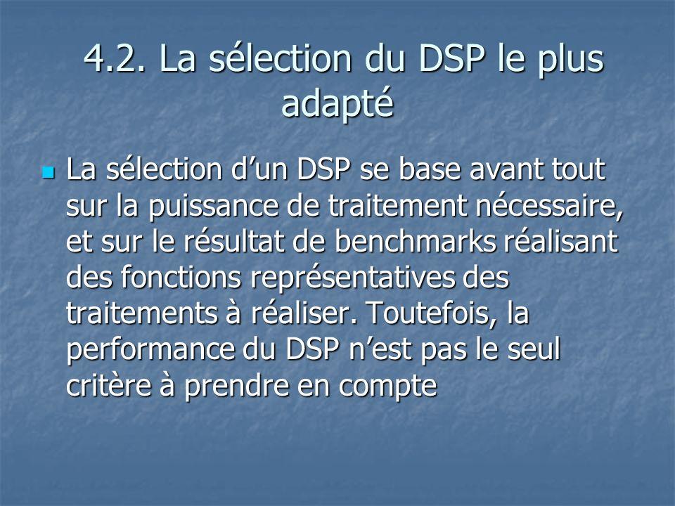 4.2.La sélection du DSP le plus adapté 4.2.
