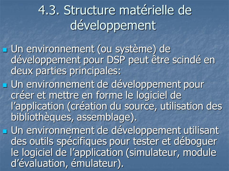 4.3.Structure matérielle de développement 4.3.