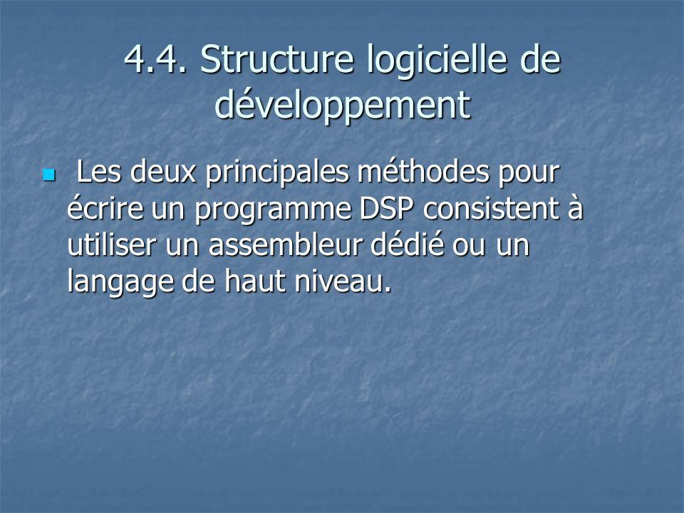4.4. Structure logicielle de développement Les deux principales méthodes pour écrire un programme DSP consistent à utiliser un assembleur dédié ou un