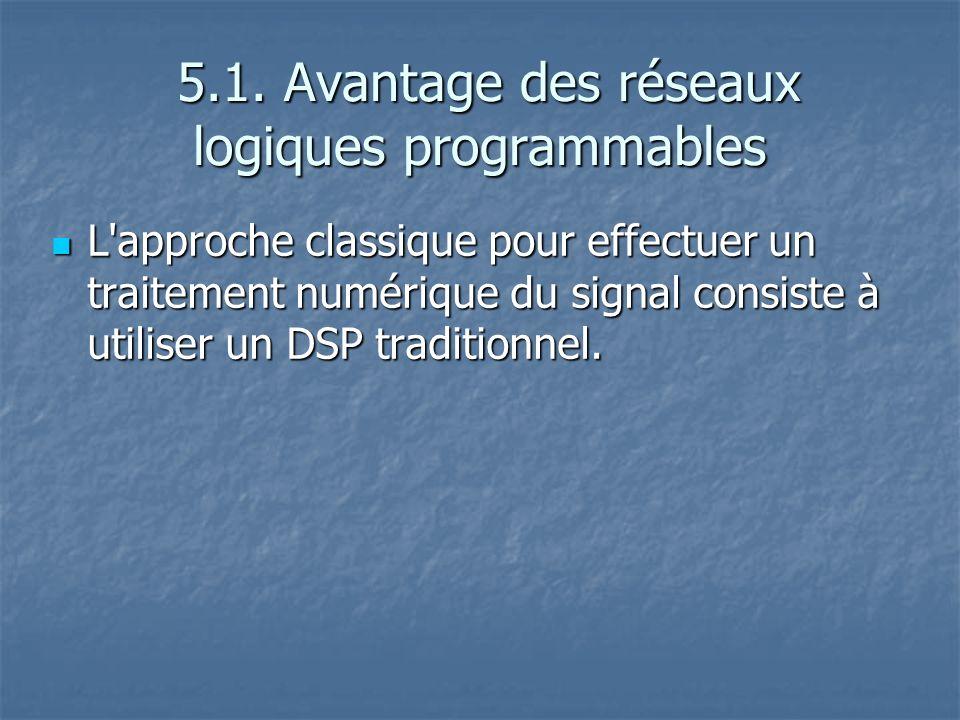 5.1.Avantage des réseaux logiques programmables 5.1.