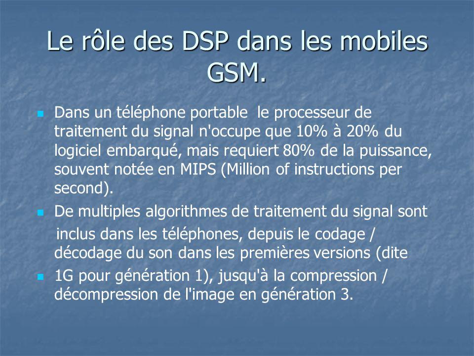Le rôle des DSP dans les mobiles GSM.