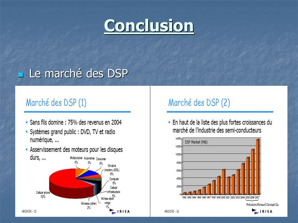 Conclusion Le marché des DSP Le marché des DSP