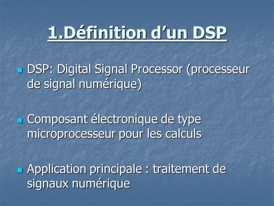 1.Définition dun DSP DSP: Digital Signal Processor (processeur de signal numérique) DSP: Digital Signal Processor (processeur de signal numérique) Composant électronique de type microprocesseur pour les calculs Composant électronique de type microprocesseur pour les calculs Application principale : traitement de signaux numérique Application principale : traitement de signaux numérique