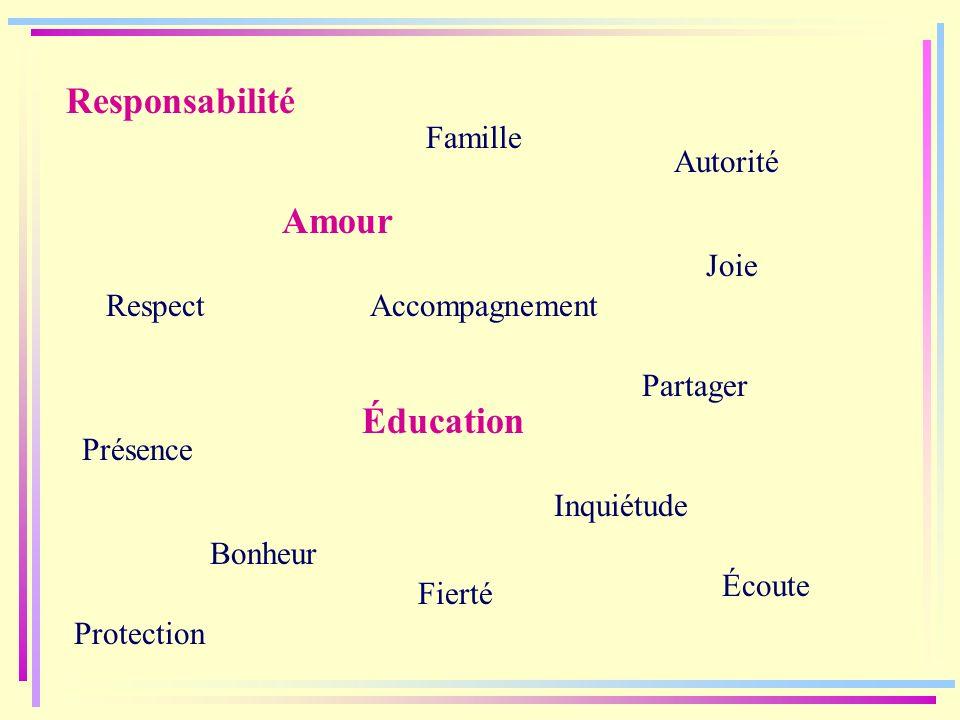 Responsabilité Éducation Famille Autorité RespectAccompagnement Partager Présence Amour Bonheur Inquiétude Fierté Écoute Joie Protection