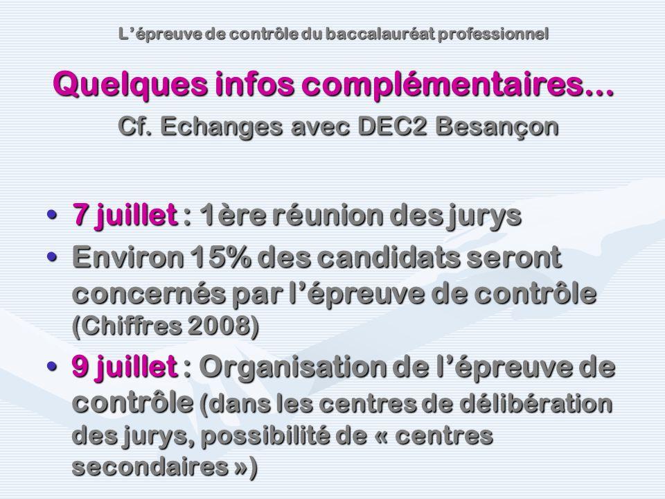 7 juillet : 1ère réunion des jurys7 juillet : 1ère réunion des jurys Environ 15% des candidats seront concernés par lépreuve de contrôle (Chiffres 200