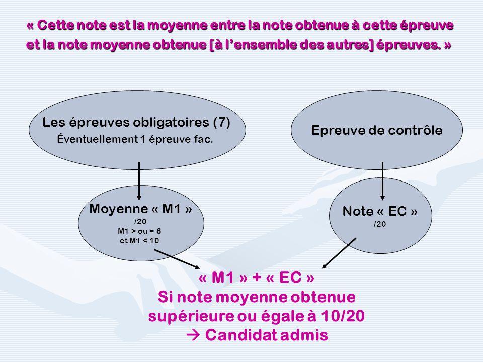 Les épreuves obligatoires (7) Éventuellement 1 épreuve fac. Epreuve de contrôle « M1 » + « EC » Si note moyenne obtenue supérieure ou égale à 10/20 Ca