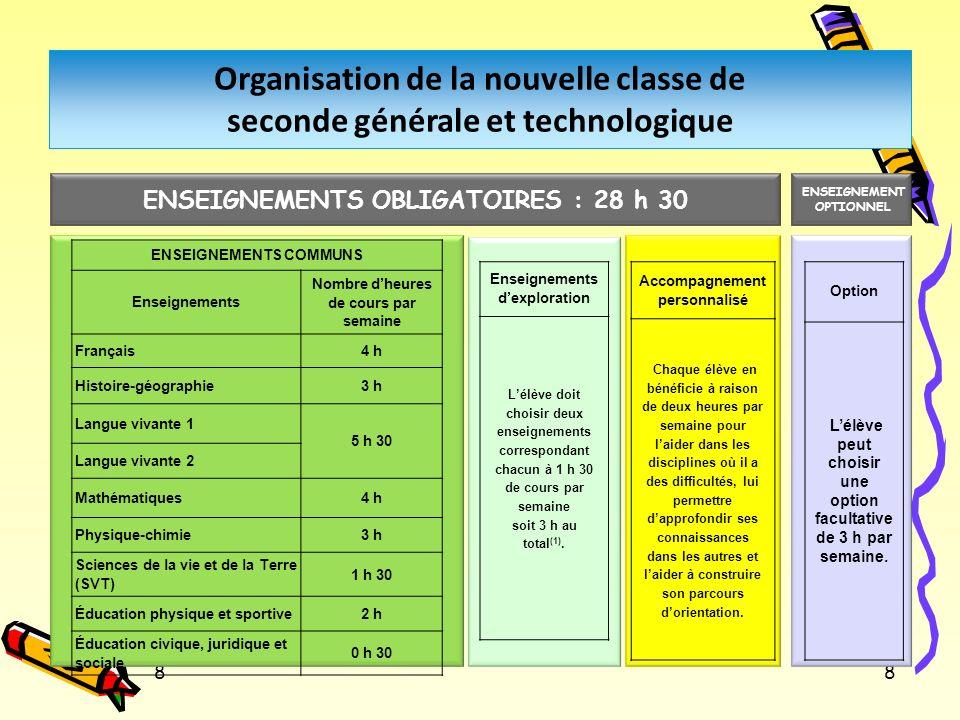 88 Organisation de la nouvelle classe de seconde générale et technologique ENSEIGNEMENTS OBLIGATOIRES : 28 h 30 ENSEIGNEMENT OPTIONNEL ENSEIGNEMENTS C