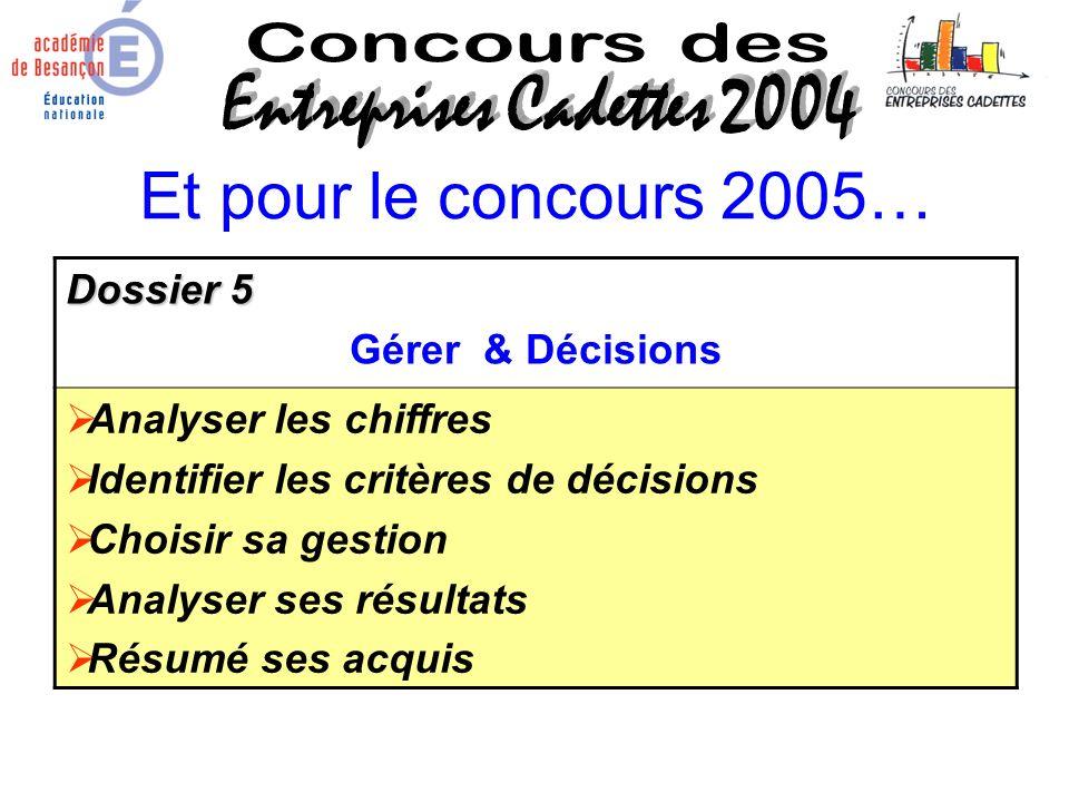 Et pour le concours 2005… Dossier 5 Gérer & Décisions Analyser les chiffres Identifier les critères de décisions Choisir sa gestion Analyser ses résul