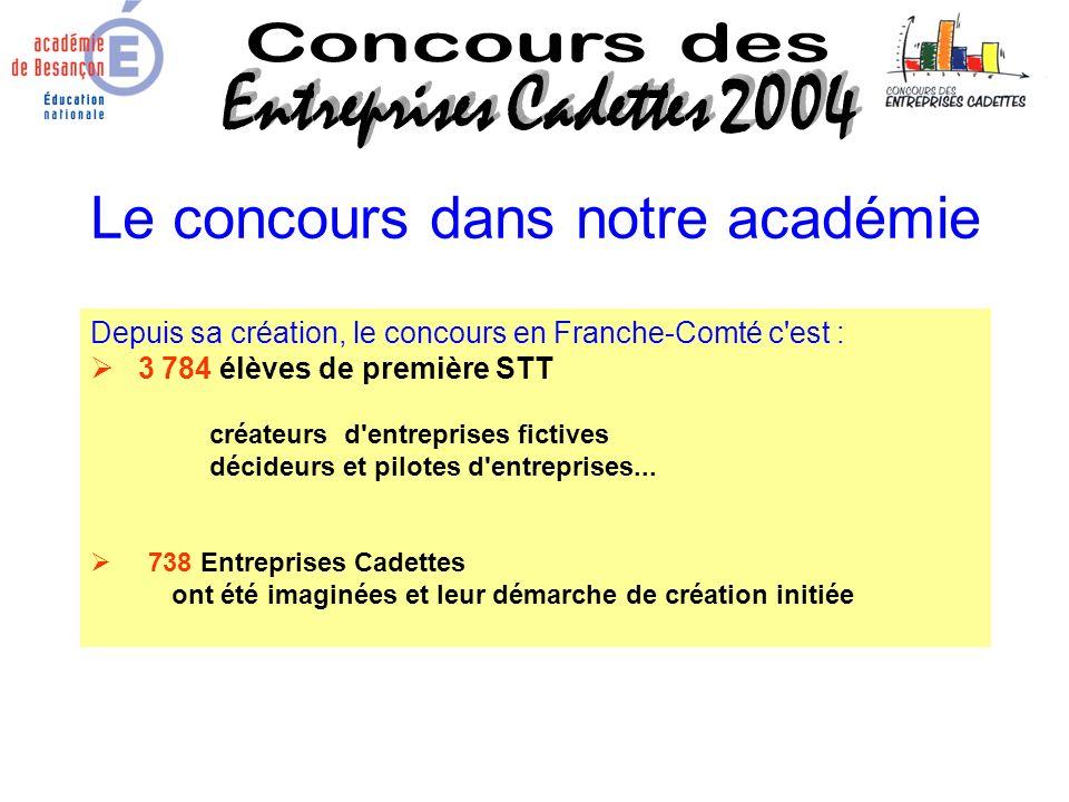 Le concours dans notre académie Depuis sa création, le concours en Franche-Comté c'est : 3 784 élèves de première STT créateurs d'entreprises fictives