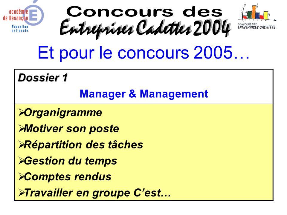Et pour le concours 2005… Dossier 1 Manager & Management Organigramme Motiver son poste Répartition des tâches Gestion du temps Comptes rendus Travail