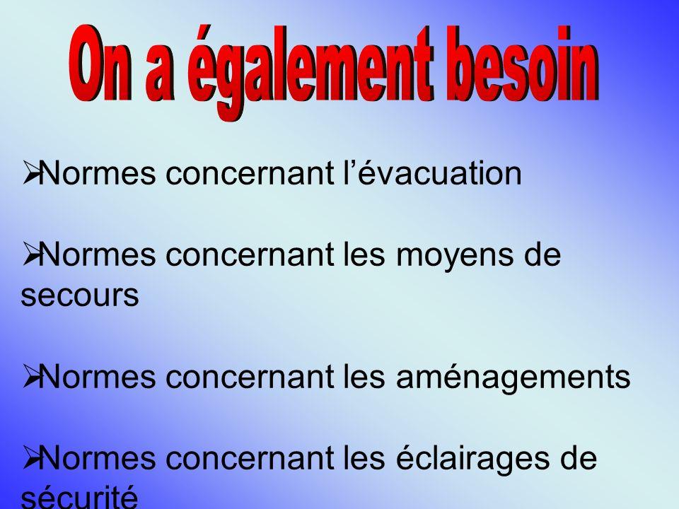 Normes concernant lévacuation Normes concernant les moyens de secours Normes concernant les aménagements Normes concernant les éclairages de sécurité