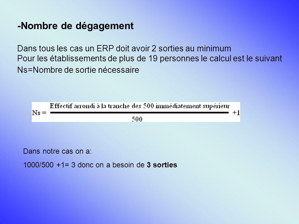 -Nombre de dégagement Dans tous les cas un ERP doit avoir 2 sorties au minimum Pour les établissements de plus de 19 personnes le calcul est le suivan