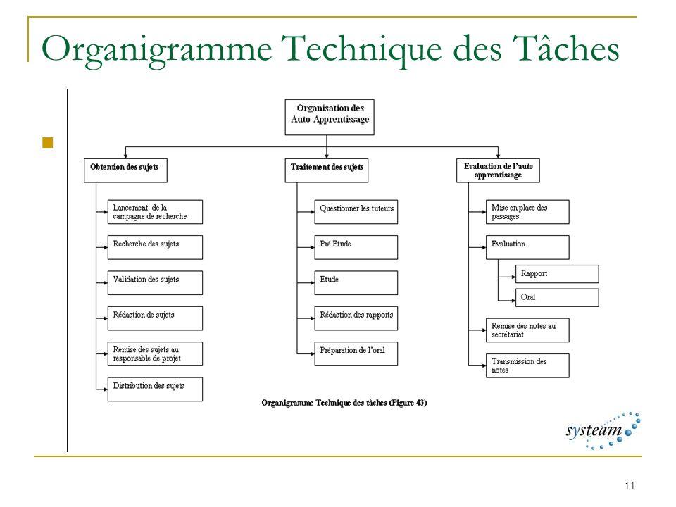 11 Organigramme Technique des Tâches OTT des AA