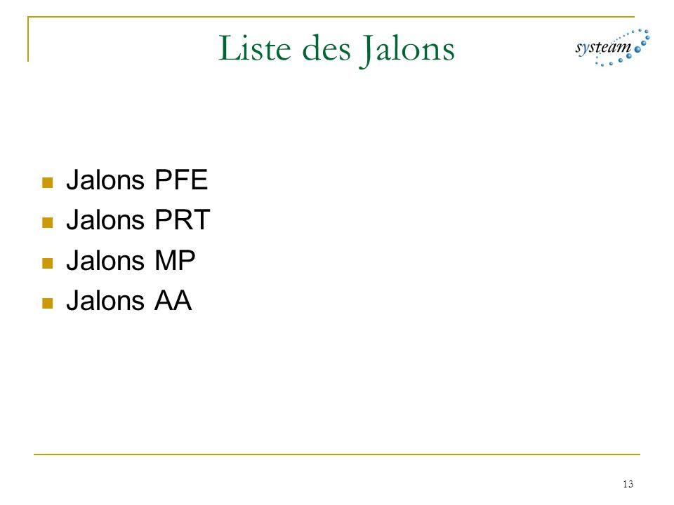 13 Liste des Jalons Jalons PFE Jalons PRT Jalons MP Jalons AA