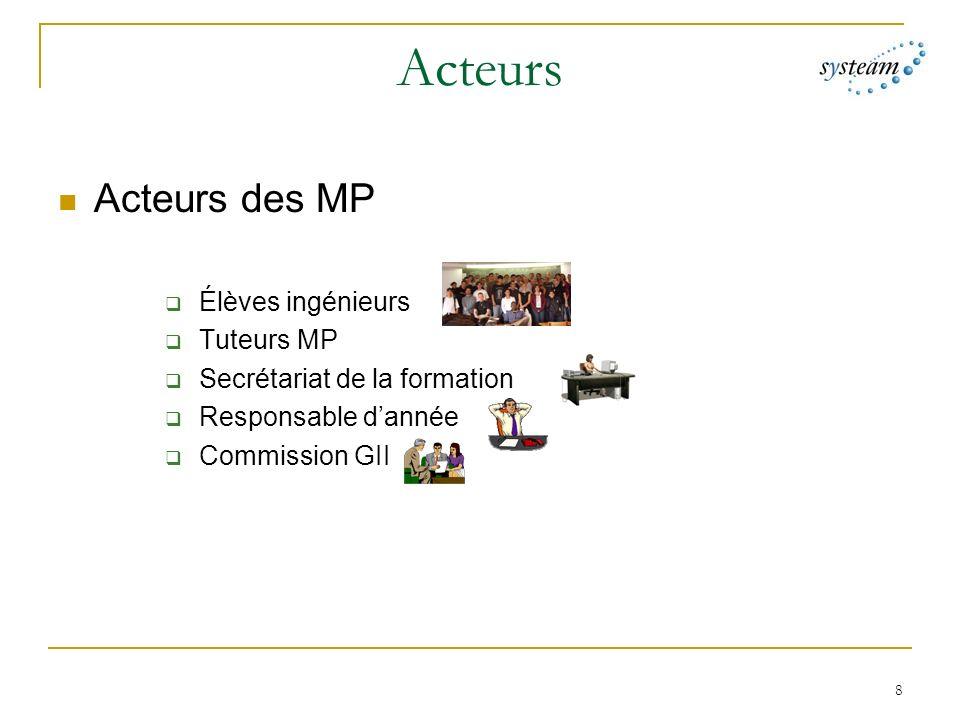 8 Acteurs Acteurs des MP Élèves ingénieurs Tuteurs MP Secrétariat de la formation Responsable dannée Commission GII