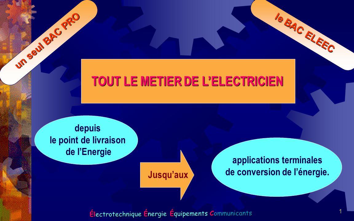 2 Électrotechnique Énergie Équipements Communicants un seul BAC PRO le BAC ELEEC seul Deux champs dapplication Liés aux supports et aux applications mis en œuvre au sein des établissements HABITAT-TERTIAIRE INDUSTRIEL Un des deux champs sera approfondi.