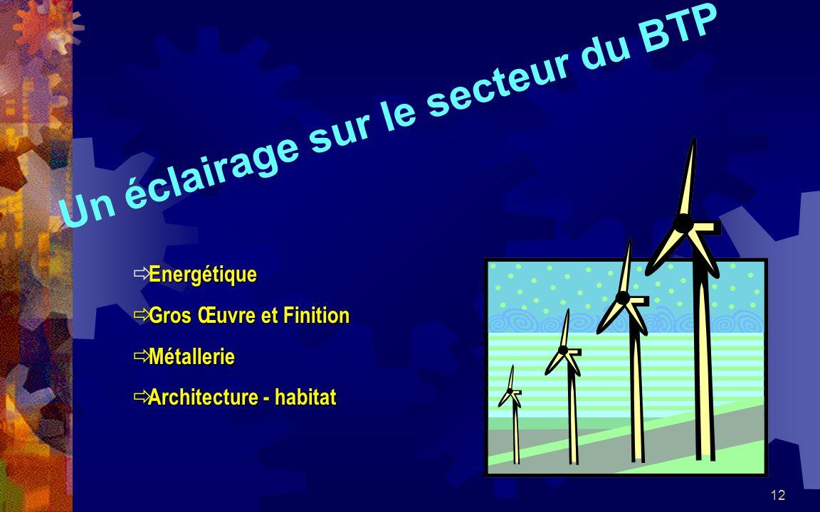 12 Un éclairage sur le secteur du BTP Energétique Gros Œuvre et Finition Métallerie Architecture - habitat