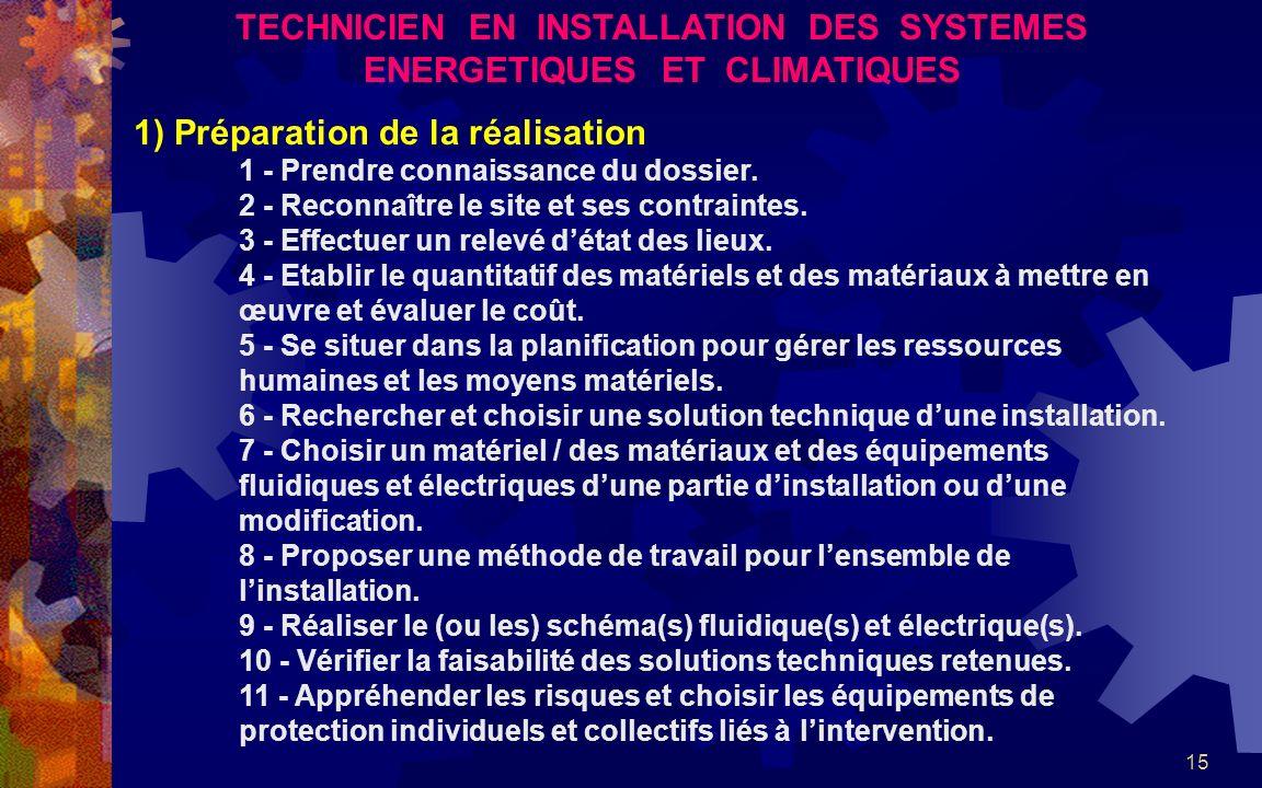 15 TECHNICIEN EN INSTALLATION DES SYSTEMES ENERGETIQUES ET CLIMATIQUES 1) Préparation de la réalisation 1 - Prendre connaissance du dossier. 2 - Recon