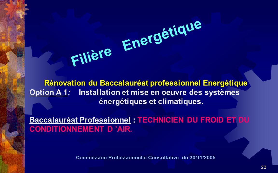 23 Filière Energétique Rénovation du Baccalauréat professionnel Energétique Option A 1: Installation et mise en oeuvre des systèmes énergétiques et climatiques.