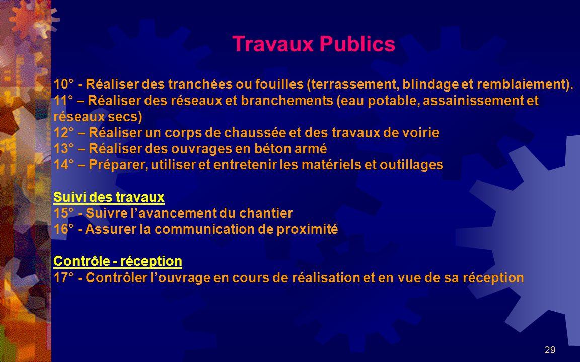29 Travaux Publics 10° - Réaliser des tranchées ou fouilles (terrassement, blindage et remblaiement).