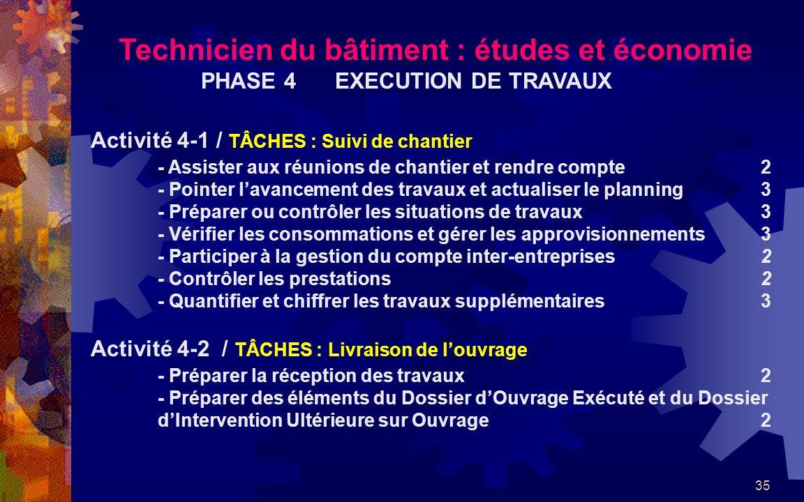 35 Technicien du bâtiment : études et économie PHASE 4EXECUTION DE TRAVAUX Activité 4-1 / TÂCHES : Suivi de chantier - Assister aux réunions de chanti