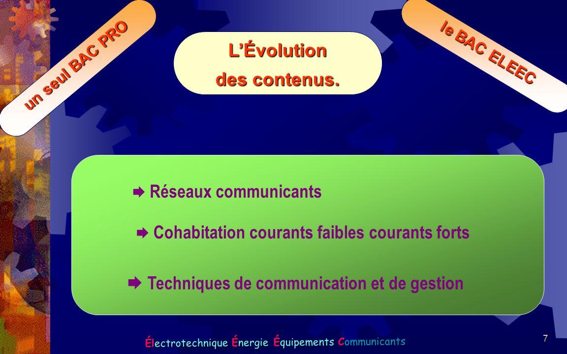 7 Électrotechnique Énergie Équipements Communicants un seul BAC PRO le BAC ELEEC LÉvolution des contenus. Réseaux communicants Cohabitation courants f