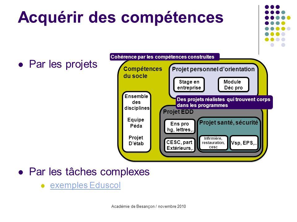 Académie de Besançon / novembre 2010 Acquérir des compétences Par les projets Par les tâches complexes exemples Eduscol Compétences du socle Compétenc