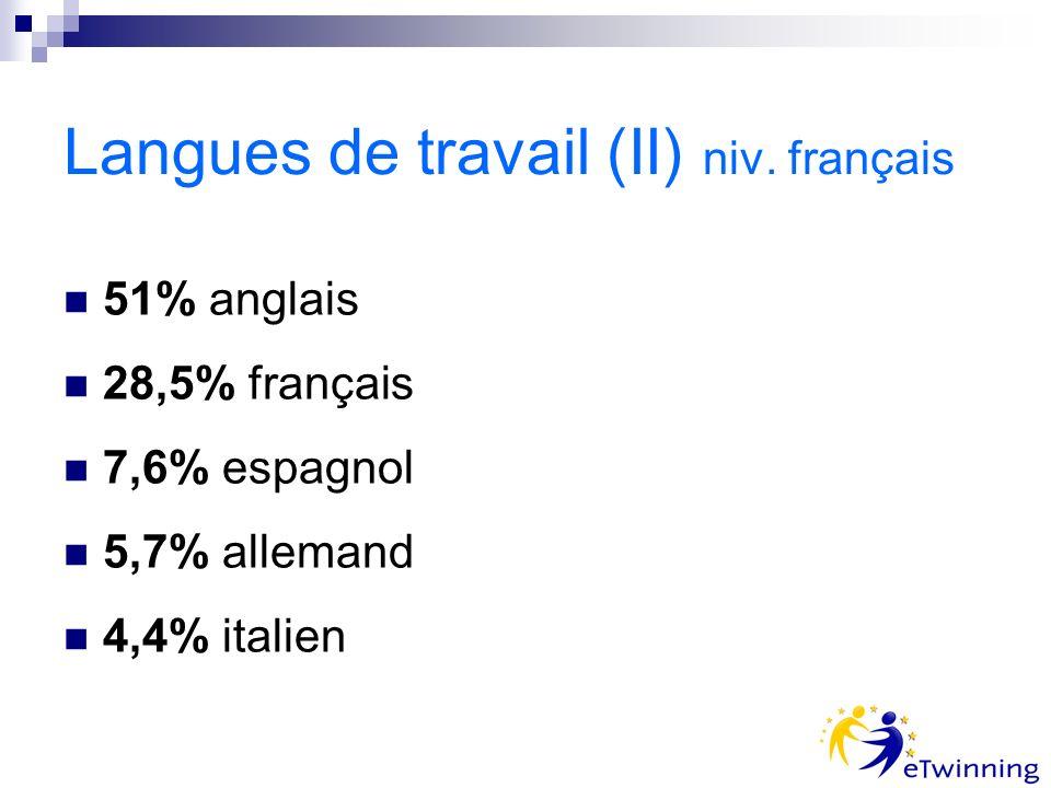 Langues de travail (II) niv.