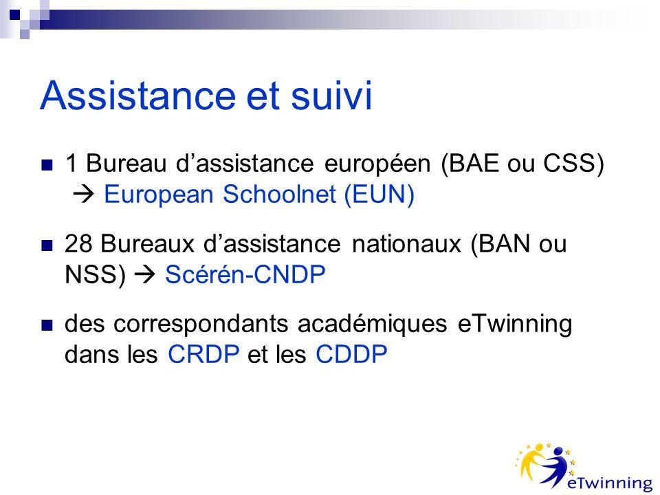 Assistance et suivi 1 Bureau dassistance européen (BAE ou CSS) European Schoolnet (EUN) 28 Bureaux dassistance nationaux (BAN ou NSS) Scérén-CNDP des correspondants académiques eTwinning dans les CRDP et les CDDP