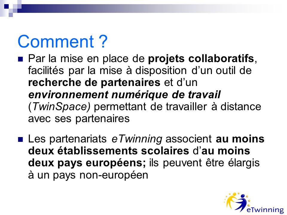 Communiquer : forum, messagerie interne, chat, tableau daffichage Partager et planifier Gérer le contenu TwinSpace : environnement numérique de travail