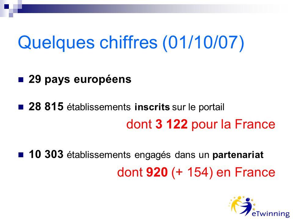 Quelques chiffres (01/10/07) 29 pays européens 28 815 établissements inscrits sur le portail dont 3 122 pour la France 10 303 établissements engagés dans un partenariat dont 920 (+ 154) en France