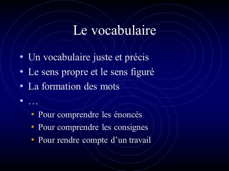 Le vocabulaire Un vocabulaire juste et précis Le sens propre et le sens figuré La formation des mots … Pour comprendre les énoncés Pour comprendre les consignes Pour rendre compte dun travail