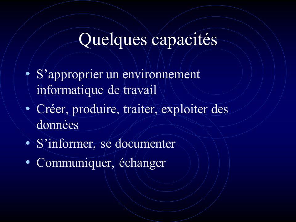 Quelques capacités Sapproprier un environnement informatique de travail Créer, produire, traiter, exploiter des données Sinformer, se documenter Communiquer, échanger