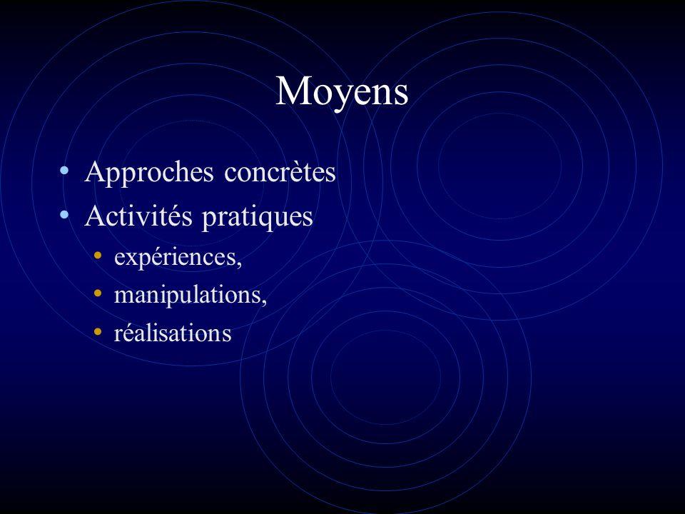Moyens Approches concrètes Activités pratiques expériences, manipulations, réalisations
