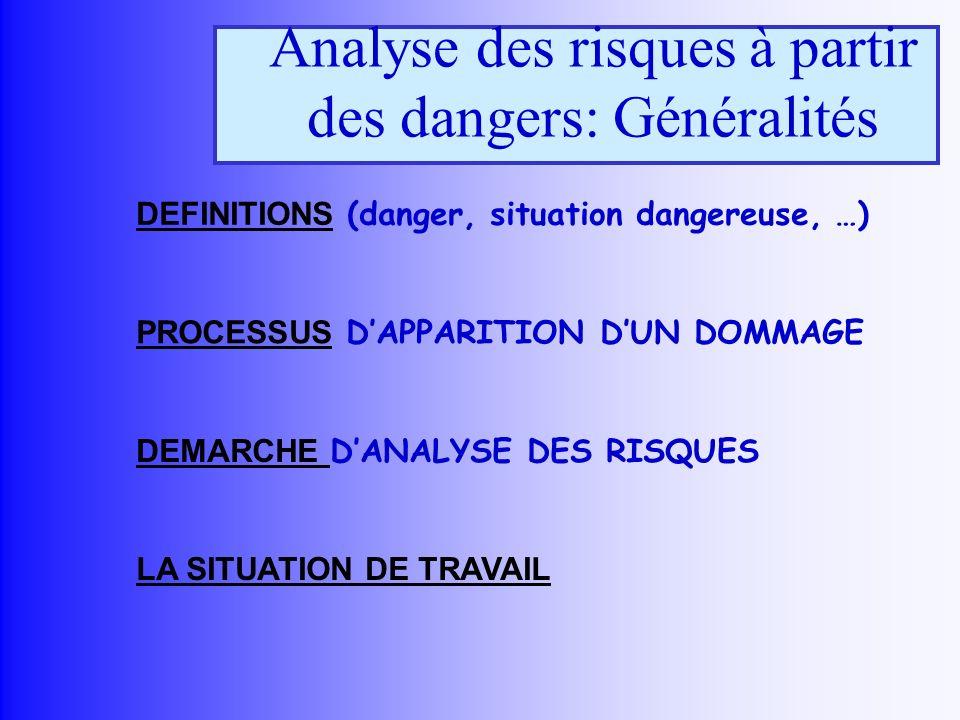 Analyse des risques à partir des dangers: Généralités DEFINITIONSDEFINITIONS (danger, situation dangereuse, …) PROCESSUSPROCESSUS DAPPARITION DUN DOMM
