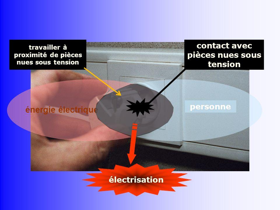 énergie électrique personne travailler à proximité de pièces nues sous tension contact avec pièces nues sous tension électrisation