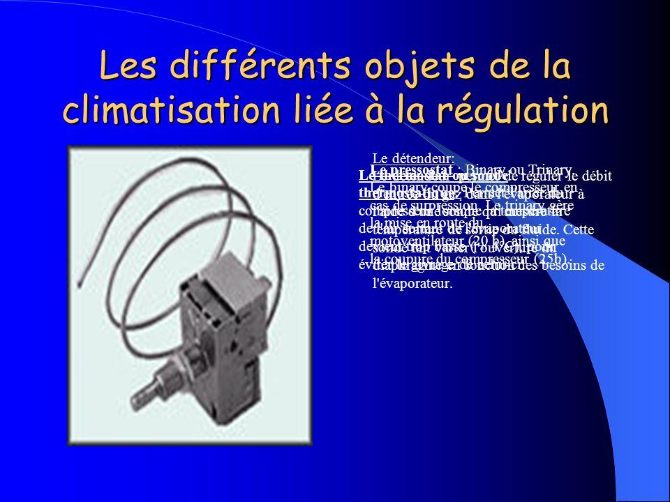 Les différents objets de la climatisation liée à la régulation Le détendeur: Le détendeur permet de réguler le débit d'entrée du gaz dans l'évaporateu