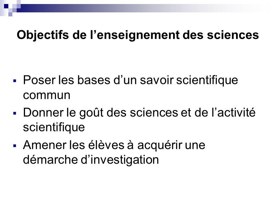 Objectifs de lenseignement des sciences Poser les bases dun savoir scientifique commun Donner le goût des sciences et de lactivité scientifique Amener les élèves à acquérir une démarche dinvestigation