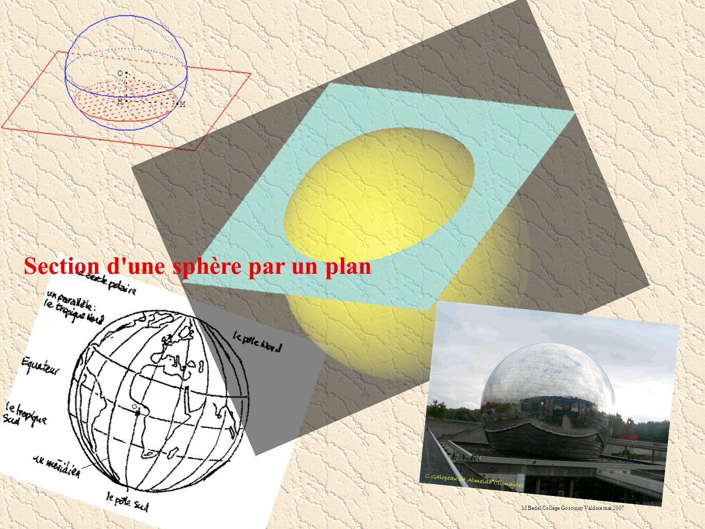 Section d'une sphère par un plan M Bedel Collège Goscinny Valdoie mai 2007