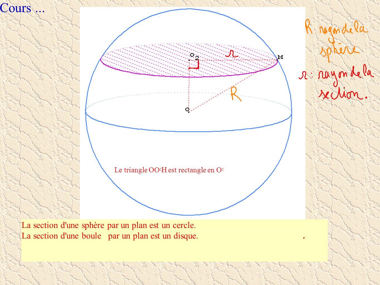 Exemple 1: Calculer le rayon de la section, arrondi au dixième, sachant que l on coupe la sphère de 10 cm de rayon ci-contre par un plan situé à 4 cm de son centre: Dans le triangle OO2M, rectangle en O2, d après le théorème de Pythagore, on a : OO 2 ² + O 2 M² = OM² 4² + O 2 M² = 10² O 2 M = 100 - 16 = 84 O 2 est environ égal à 9,2 cm Le rayon de la section est environ 9,2 cm.